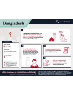 Child Marriage Infographic Bangladesh Featured Image