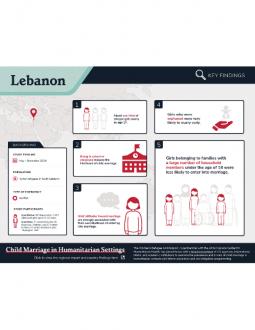 Child Marriage Infographic Lebanon