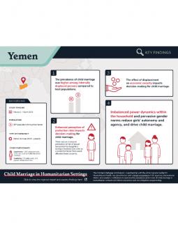 Child Marriage Infographic Yemen