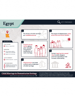 Child Marriage in Humanitarian Settings Infographic: Egypt
