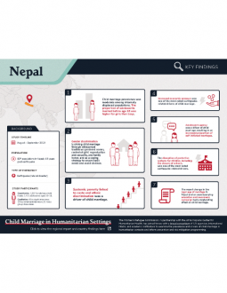 Child Marriage Infographic Nepal