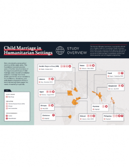 Child Marriage Study Overview Infographic Featured Image